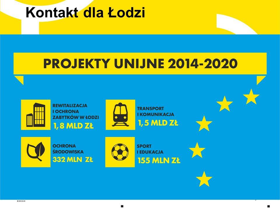 Kontakt dla Łodzi 31 maja 2016