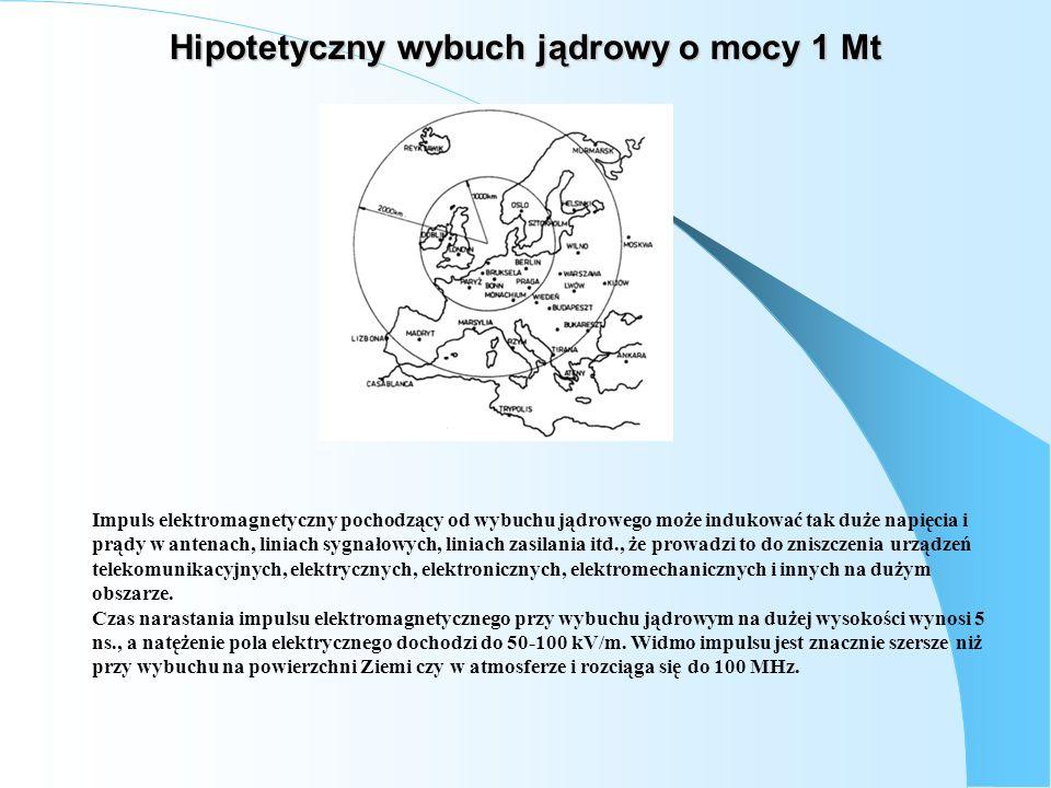 Hipotetyczny wybuch jądrowy o mocy 1 Mt Impuls elektromagnetyczny pochodzący od wybuchu jądrowego może indukować tak duże napięcia i prądy w antenach,