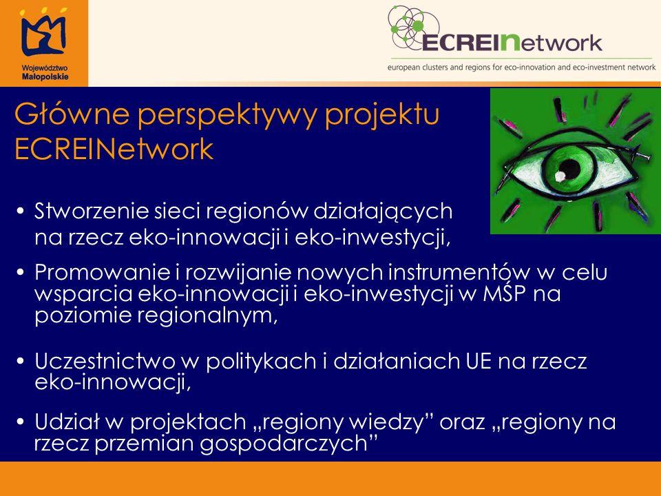 """Główne perspektywy projektu ECREINetwork Stworzenie sieci regionów działających na rzecz eko-innowacji i eko-inwestycji, Promowanie i rozwijanie nowych instrumentów w celu wsparcia eko-innowacji i eko-inwestycji w MŚP na poziomie regionalnym, Uczestnictwo w politykach i działaniach UE na rzecz eko-innowacji, Udział w projektach """"regiony wiedzy oraz """"regiony na rzecz przemian gospodarczych"""