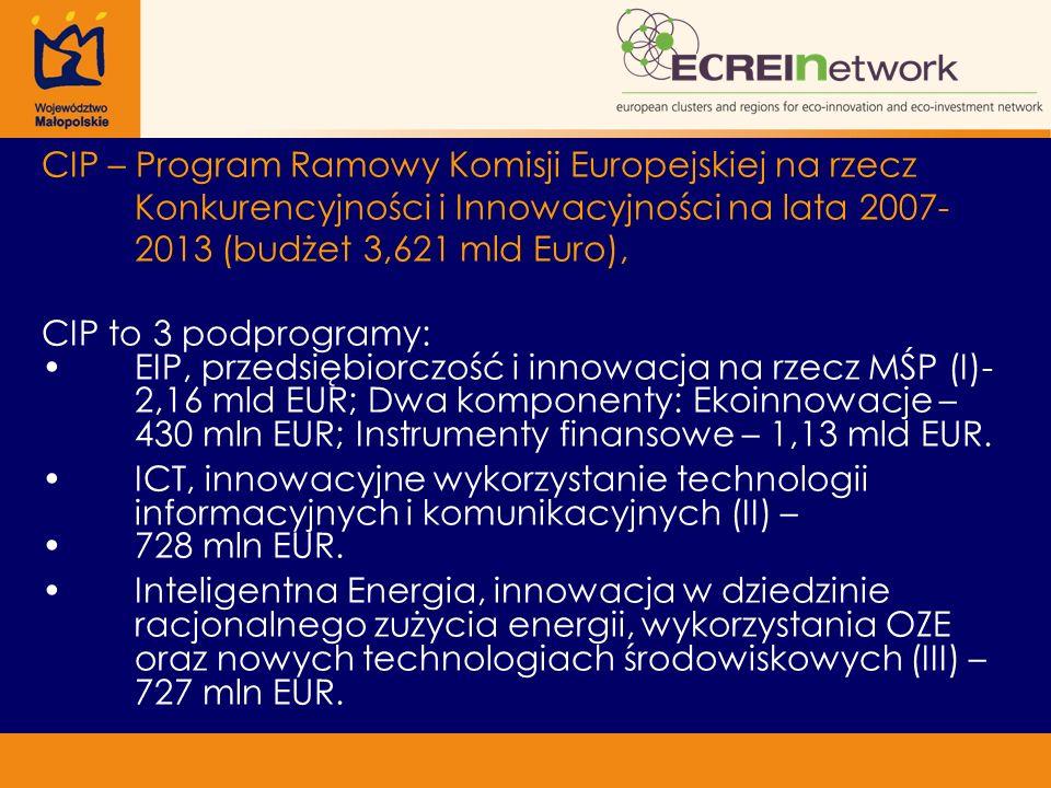 CIP – Program Ramowy Komisji Europejskiej na rzecz Konkurencyjności i Innowacyjności na lata 2007- 2013 (budżet 3,621 mld Euro), CIP to 3 podprogramy: EIP, przedsiębiorczość i innowacja na rzecz MŚP (I)- 2,16 mld EUR; Dwa komponenty: Ekoinnowacje – 430 mln EUR; Instrumenty finansowe – 1,13 mld EUR.