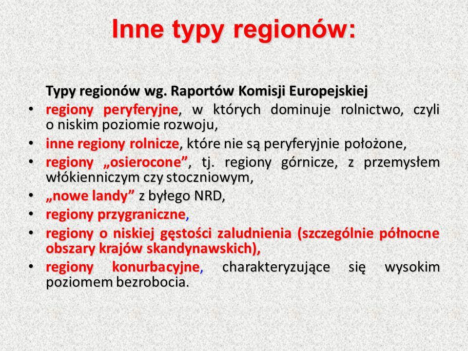 Inne typy regionów: Typy regionów wg. Raportów Komisji Europejskiej regiony peryferyjne, w których dominuje rolnictwo, czyli o niskim poziomie rozwoju