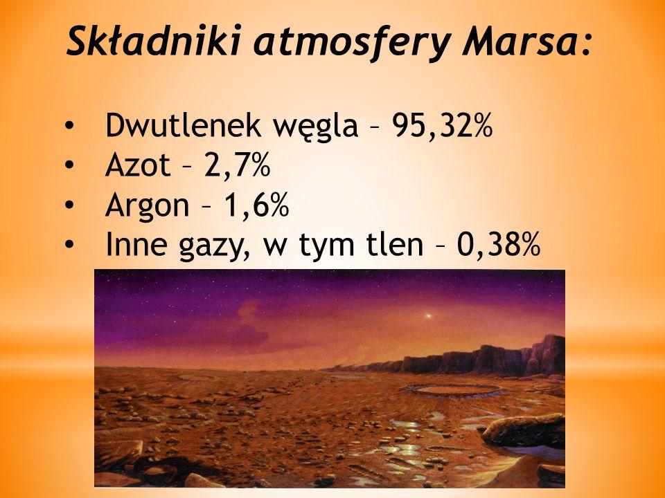 Składniki atmosfery Marsa: Dwutlenek węgla – 95,32% Azot – 2,7% Argon – 1,6% Inne gazy, w tym tlen – 0,38%