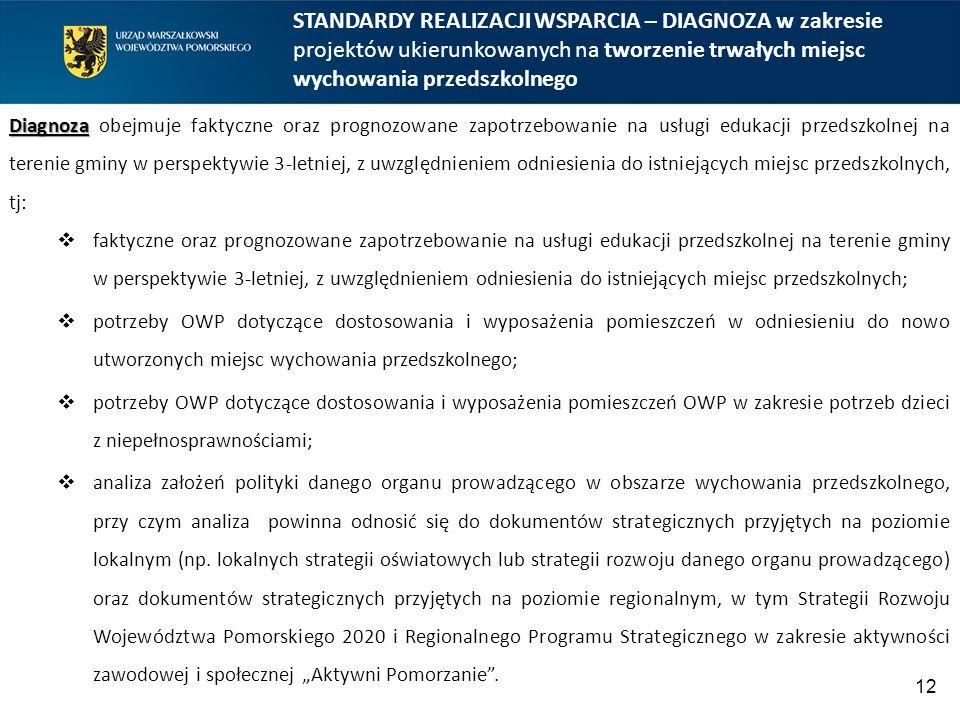 STANDARDY REALIZACJI WSPARCIA – DIAGNOZA w zakresie projektów ukierunkowanych na tworzenie trwałych miejsc wychowania przedszkolnego 12 Diagnoza Diagn
