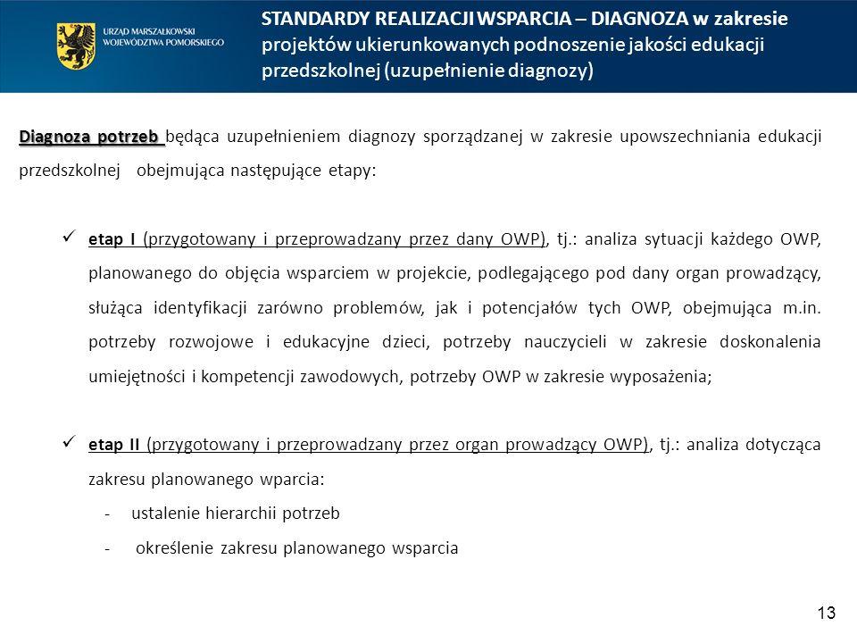 STANDARDY REALIZACJI WSPARCIA – DIAGNOZA w zakresie projektów ukierunkowanych podnoszenie jakości edukacji przedszkolnej (uzupełnienie diagnozy) 13 Di