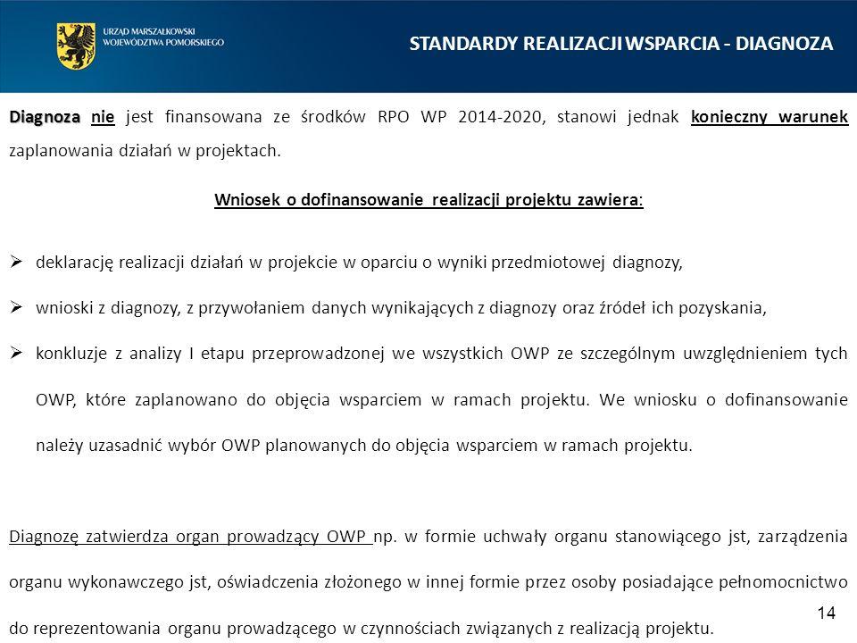 STANDARDY REALIZACJI WSPARCIA - DIAGNOZA 14 Diagnoza Diagnoza nie jest finansowana ze środków RPO WP 2014-2020, stanowi jednak konieczny warunek zapla