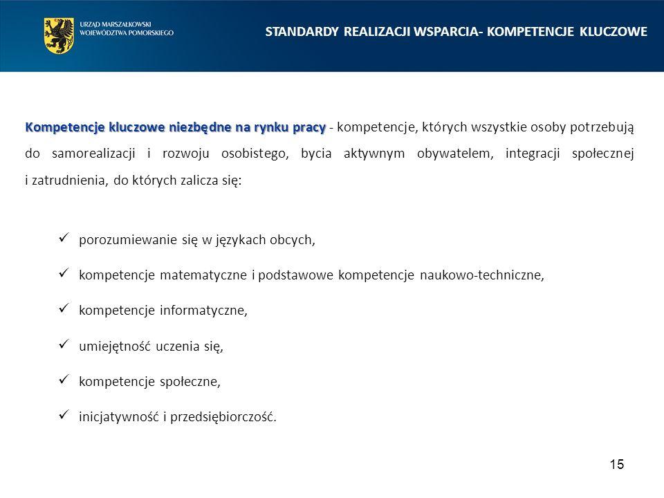 15 STANDARDY REALIZACJI WSPARCIA- KOMPETENCJE KLUCZOWE Kompetencje kluczowe niezbędne na rynku pracy Kompetencje kluczowe niezbędne na rynku pracy - k
