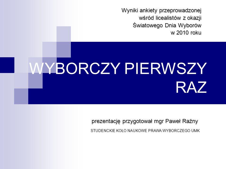 WYBORCZY PIERWSZY RAZ Wyniki ankiety przeprowadzonej wśród licealistów z okazji Światowego Dnia Wyborów w 2010 roku prezentację przygotował mgr Paweł