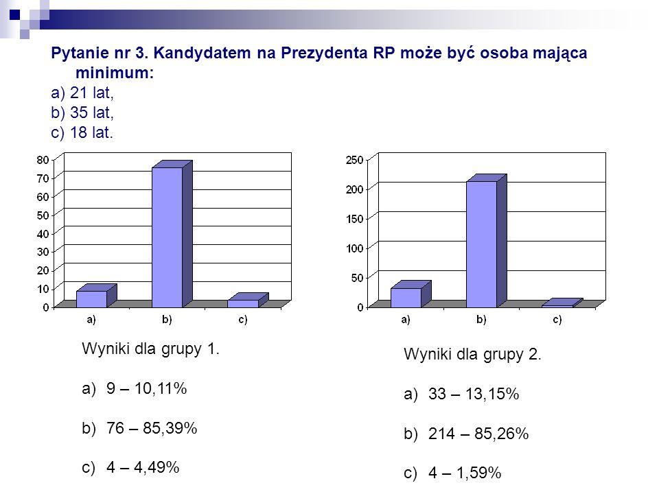 Pytanie nr 3. Kandydatem na Prezydenta RP może być osoba mająca minimum: a) 21 lat, b) 35 lat, c) 18 lat. Wyniki dla grupy 1. a)9 – 10,11% b)76 – 85,3