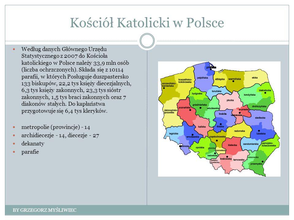 Kościół Katolicki w Polsce Według danych Głównego Urzędu Statystycznego z 2007 do Kościoła katolickiego w Polsce należy 33,9 mln osób (liczba ochrzczonych).