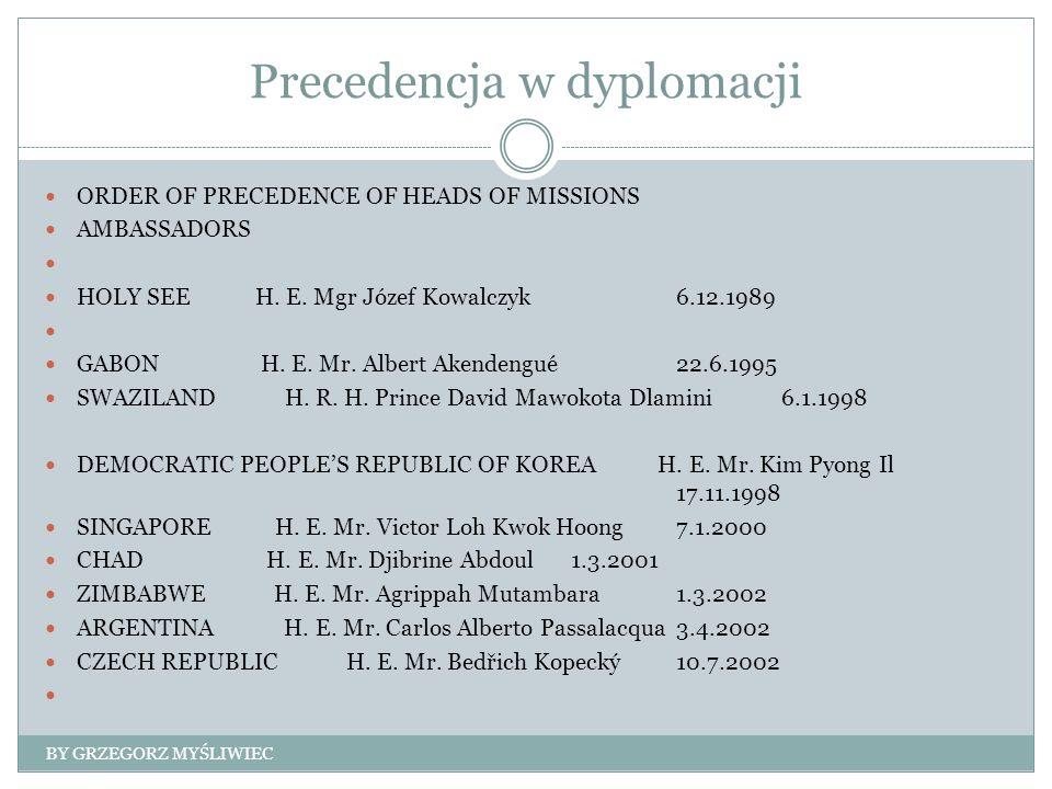 Precedencja w RP (za T.Orłowskim) 1.Prezydent Rzeczypospolitej Polskiej 2.