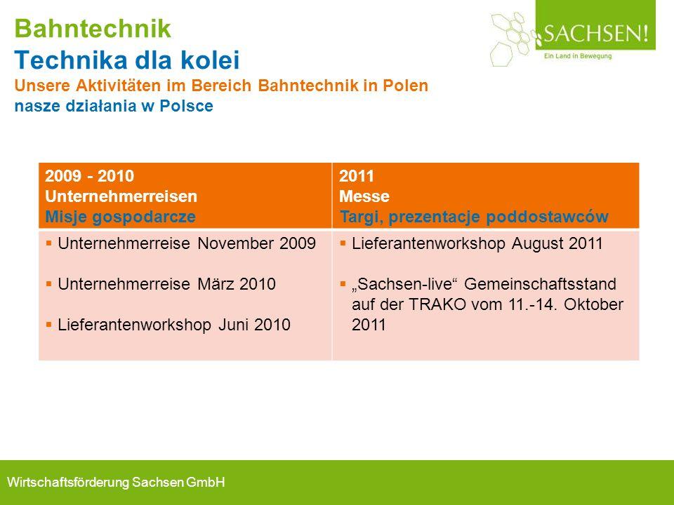 Wirtschaftsförderung Sachsen GmbH Bahntechnik Technika dla kolei Unsere Aktivitäten im Bereich Bahntechnik in Polen nasze działania w Polsce 2009 - 20