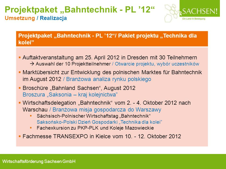 "Wirtschaftsförderung Sachsen GmbH Projektpaket ""Bahntechnik - PL '12""/ Pakiet projektu ""Technika dla kolei""  Auftaktveranstaltung am 25. April 2012 i"