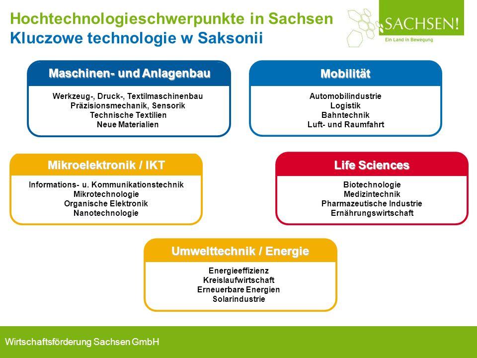 Wirtschaftsförderung Sachsen GmbH Hochtechnologieschwerpunkte in Sachsen Kluczowe technologie w Saksonii Automobilindustrie Logistik Bahntechnik Luft- und Raumfahrt Mobilität Informations- u.