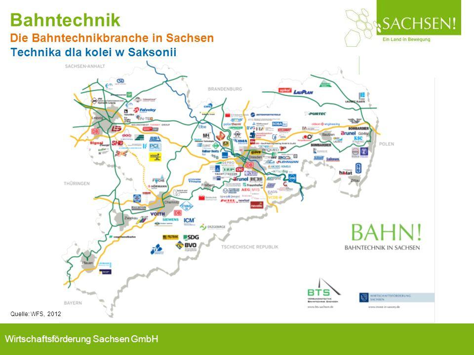 Wirtschaftsförderung Sachsen GmbH Bahntechnik Die Bahntechnikbranche in Sachsen Technika dla kolei w Saksonii Quelle: WFS, 2012