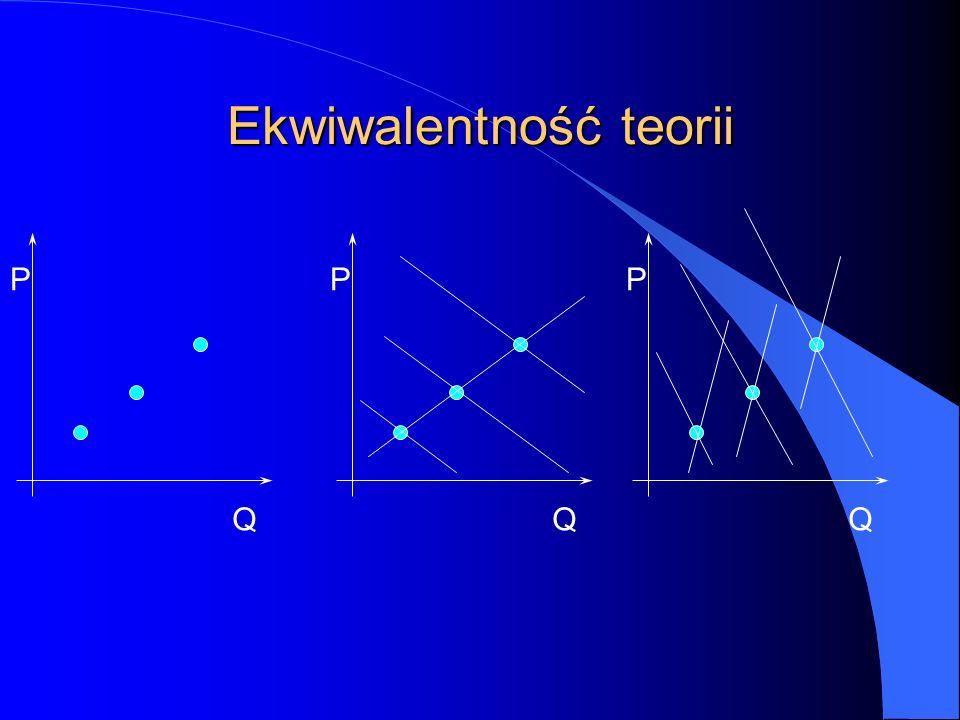 Ekwiwalentność teorii Q P Q P Q P