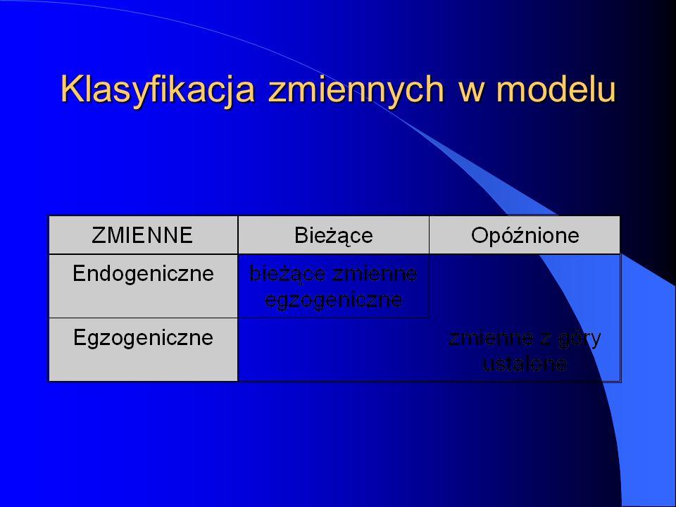 Klasyfikacja zmiennych w modelu