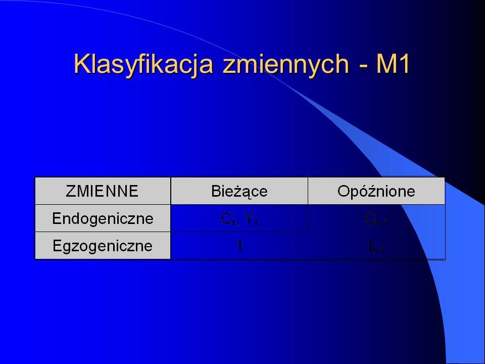 Klasyfikacja zmiennych - M1