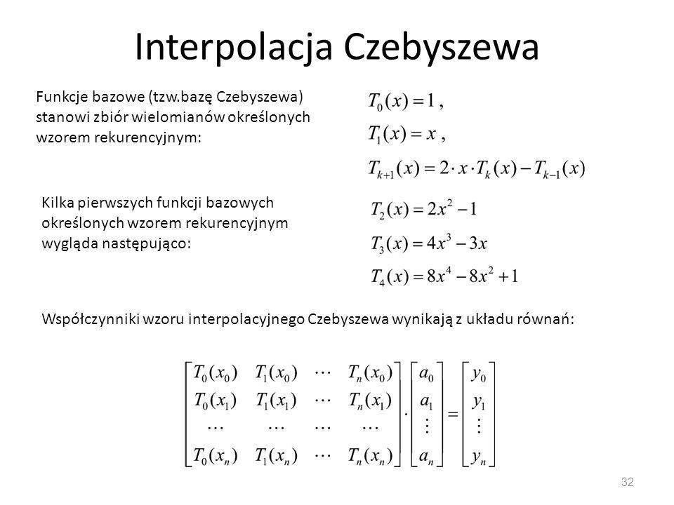 Interpolacja Czebyszewa 32 Funkcje bazowe (tzw.bazę Czebyszewa) stanowi zbiór wielomianów określonych wzorem rekurencyjnym: Kilka pierwszych funkcji bazowych określonych wzorem rekurencyjnym wygląda następująco: Współczynniki wzoru interpolacyjnego Czebyszewa wynikają z układu równań: