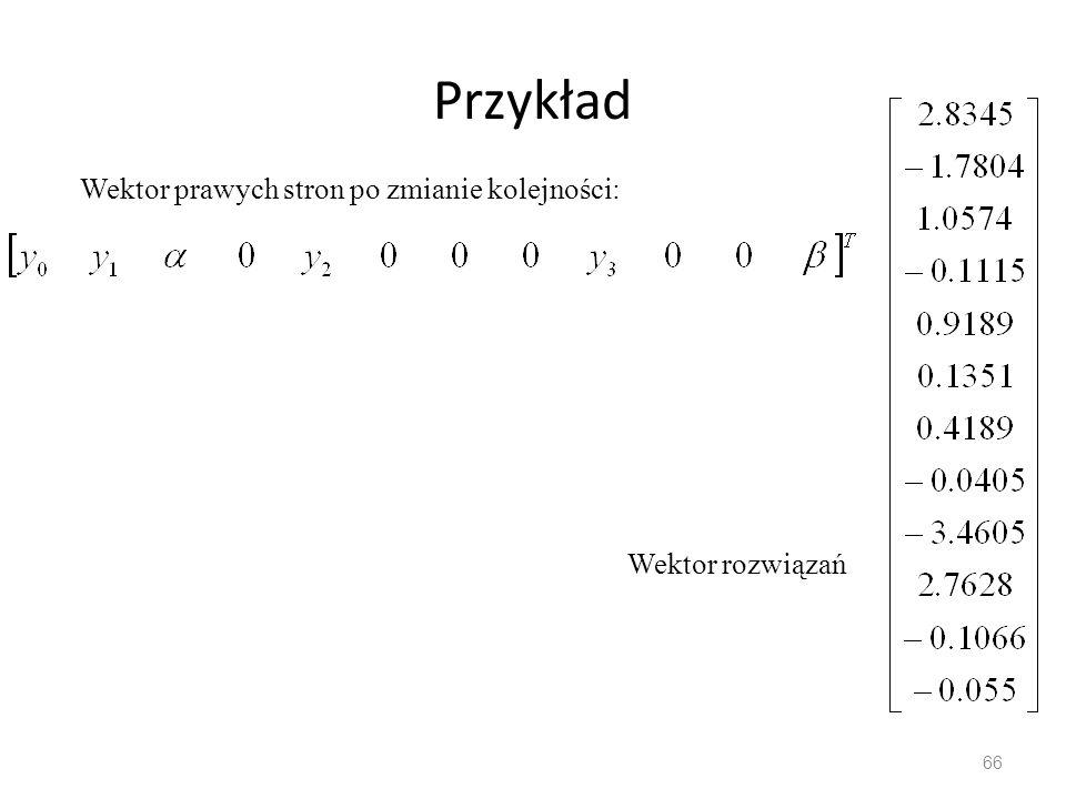 Przykład 66 Wektor prawych stron po zmianie kolejności: 2.8345 -1.7804 1.0574 -0.1115 0.9189 0.1351 0.4189 -0.0405 -3.4605 2.7628 -0.1066 -0.0055 Wektor rozwiązań