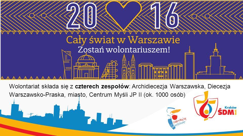Wolontariat składa się z czterech zespołów: Archidiecezja Warszawska, Diecezja Warszawsko-Praska, miasto, Centrum Myśli JP II (ok.