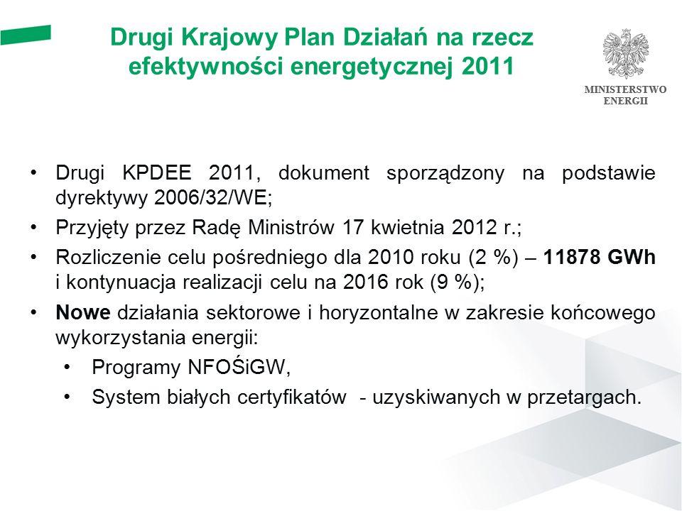 Drugi Krajowy Plan Działań na rzecz efektywności energetycznej 2011 Drugi KPDEE 2011, dokument sporządzony na podstawie dyrektywy 2006/32/WE; Przyjęty przez Radę Ministrów 17 kwietnia 2012 r.; Rozliczenie celu pośredniego dla 2010 roku (2 %) – 11878 GWh i kontynuacja realizacji celu na 2016 rok (9 %); Nowe działania sektorowe i horyzontalne w zakresie końcowego wykorzystania energii: Programy NFOŚiGW, System białych certyfikatów - uzyskiwanych w przetargach.