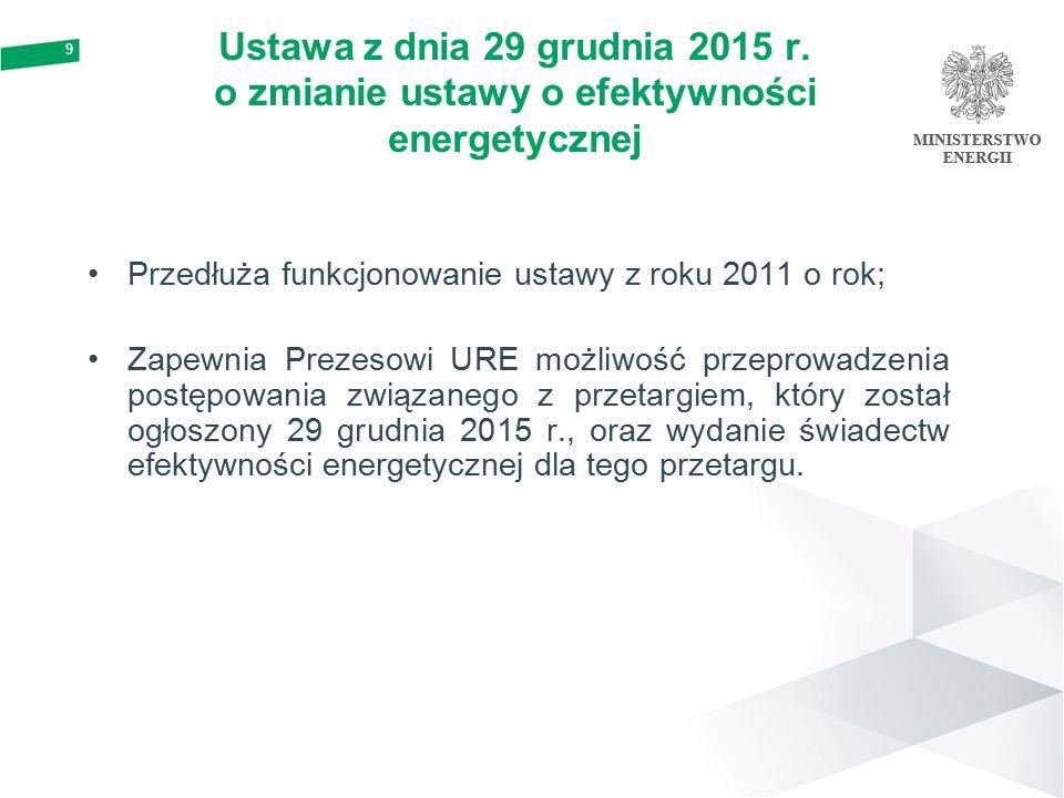 Projekt ustawy o efektywności energetycznej Wdraża przepisy dyrektywy 2012/27/UE; Projekt ma zastąpić ustawę o efektywności energetycznej z 2011 r.; Określa:  zasady opracowania krajowego planu działań dotyczącego efektywności energetycznej;  zadania jednostek sektora publicznego w zakresie efektywności energetycznej;  zasady uzyskania i umorzenia świadectw efektywności energetycznej – kontynuacja systemu białych certyfikatów;  zasady przeprowadzania audytu energetycznego przedsiębiorstwa.