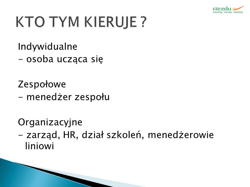 Indywidualne - osoba ucząca się Zespołowe - menedżer zespołu Organizacyjne - zarząd, HR, dział szkoleń, menedżerowie liniowi