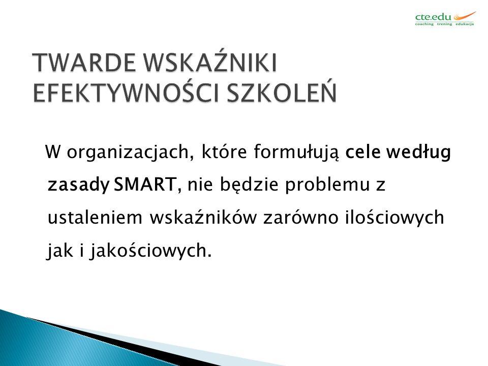 W organizacjach, które formułują cele według zasady SMART, nie będzie problemu z ustaleniem wskaźników zarówno ilościowych jak i jakościowych.