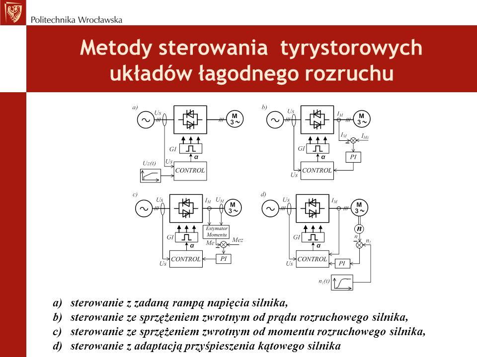 Metody sterowania tyrystorowych układów łagodnego rozruchu a)sterowanie z zadaną rampą napięcia silnika, b)sterowanie ze sprzężeniem zwrotnym od prądu rozruchowego silnika, c)sterowanie ze sprzężeniem zwrotnym od momentu rozruchowego silnika, d)sterowanie z adaptacją przyśpieszenia kątowego silnika