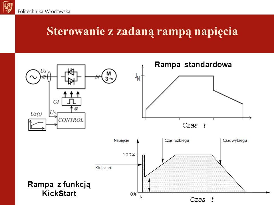 Sterowanie z zadaną rampą napięcia Czas t Rampa standardowa Rampa z funkcją KickStart