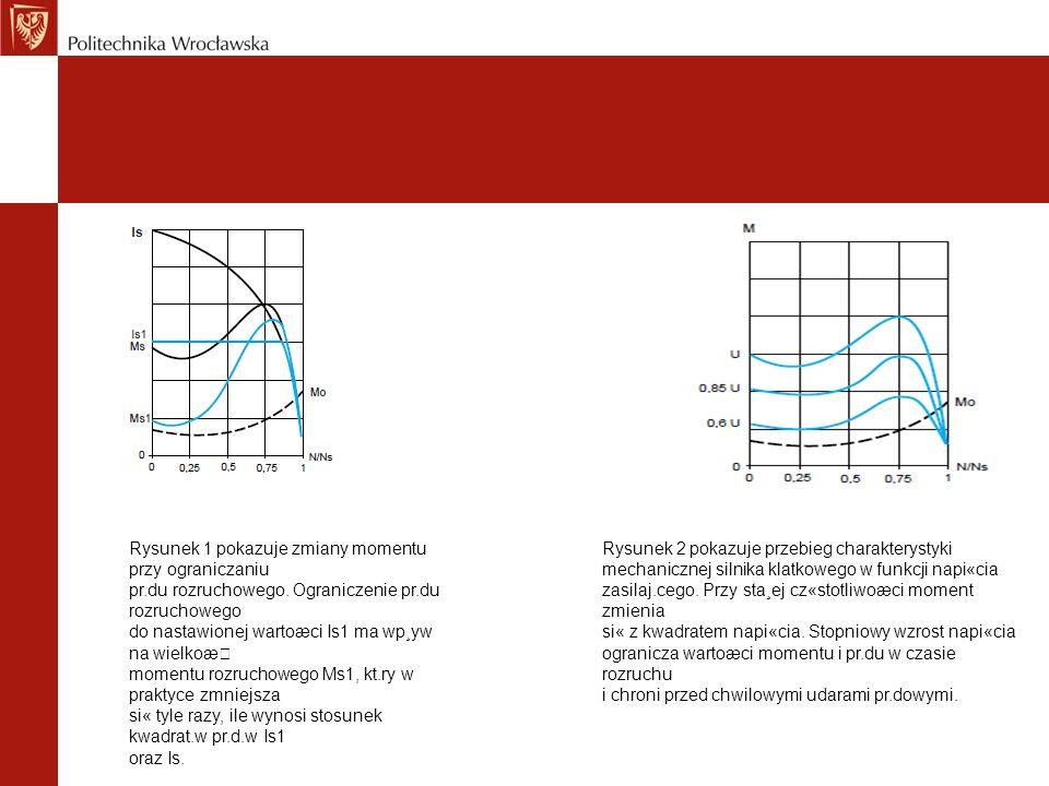 Rysunek 2 pokazuje przebieg charakterystyki mechanicznej silnika klatkowego w funkcji napi«cia zasilaj.cego.