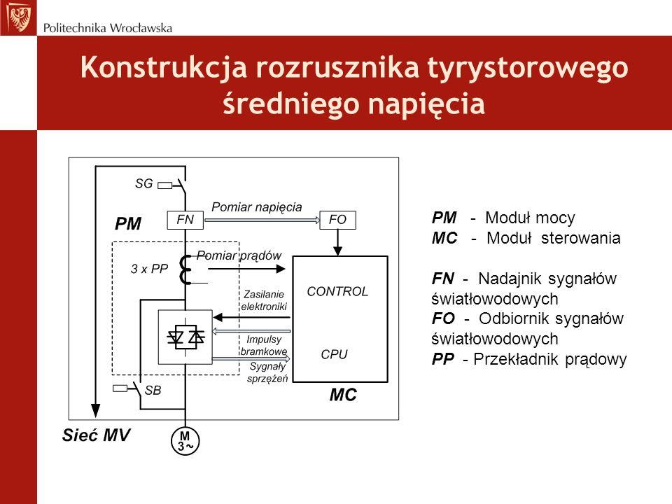 Konstrukcja rozrusznika tyrystorowego średniego napięcia PM - Moduł mocy MC - Moduł sterowania FN - Nadajnik sygnałów światłowodowych FO - Odbiornik sygnałów światłowodowych PP - Przekładnik prądowy