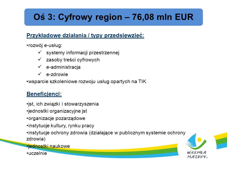 Oś 3: Cyfrowy region – 76,08 mln EUR Przykładowe działania / typy przedsięwzięć: rozwój e-usług: systemy informacji przestrzennej zasoby treści cyfrowych e-administracja e-zdrowie wsparcie szkoleniowe rozwoju usług opartych na TIK Beneficjenci: jst, ich związki i stowarzyszenia jednostki organizacyjne jst organizacje pozarządowe instytucje kultury, rynku pracy instytucje ochrony zdrowia (działające w publicznym systemie ochrony zdrowia) jednostki naukowe uczelnie