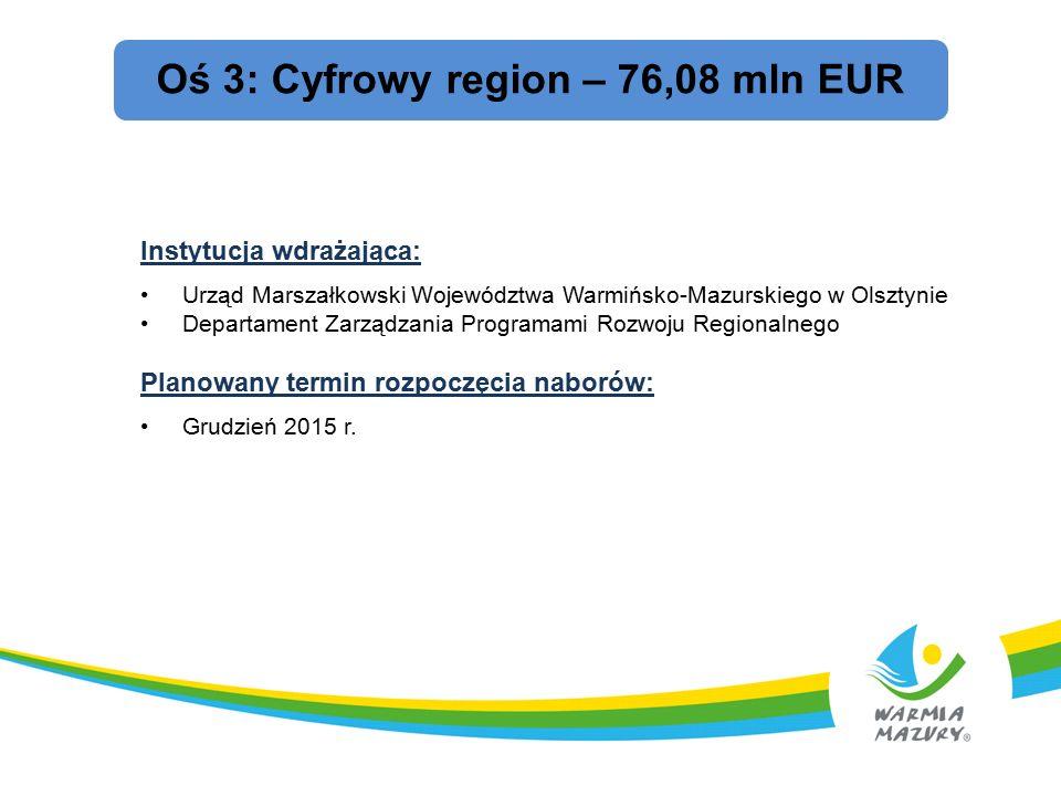 Oś 3: Cyfrowy region – 76,08 mln EUR Instytucja wdrażająca: Urząd Marszałkowski Województwa Warmińsko-Mazurskiego w Olsztynie Departament Zarządzania Programami Rozwoju Regionalnego Planowany termin rozpoczęcia naborów: Grudzień 2015 r.