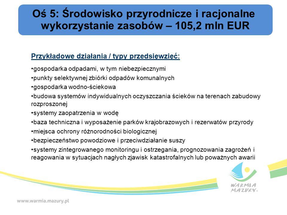Oś 5: Środowisko przyrodnicze i racjonalne wykorzystanie zasobów – 105,2 mln EUR Przykładowe działania / typy przedsięwzięć: gospodarka odpadami, w tym niebezpiecznymi punkty selektywnej zbiórki odpadów komunalnych gospodarka wodno-ściekowa budowa systemów indywidualnych oczyszczania ścieków na terenach zabudowy rozproszonej systemy zaopatrzenia w wodę baza techniczna i wyposażenie parków krajobrazowych i rezerwatów przyrody miejsca ochrony różnorodności biologicznej bezpieczeństwo powodziowe i przeciwdziałanie suszy systemy zintegrowanego monitoringu i ostrzegania, prognozowania zagrożeń i reagowania w sytuacjach nagłych zjawisk katastrofalnych lub poważnych awarii