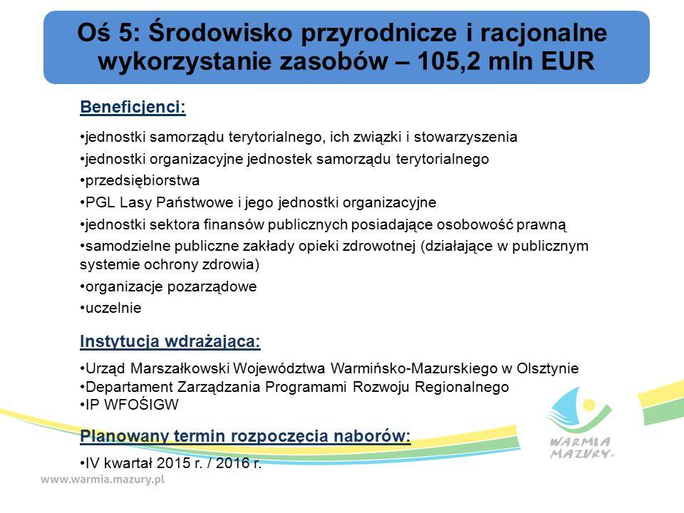 Oś 5: Środowisko przyrodnicze i racjonalne wykorzystanie zasobów – 105,2 mln EUR Beneficjenci: jednostki samorządu terytorialnego, ich związki i stowarzyszenia jednostki organizacyjne jednostek samorządu terytorialnego przedsiębiorstwa PGL Lasy Państwowe i jego jednostki organizacyjne jednostki sektora finansów publicznych posiadające osobowość prawną samodzielne publiczne zakłady opieki zdrowotnej (działające w publicznym systemie ochrony zdrowia) organizacje pozarządowe uczelnie Instytucja wdrażająca: Urząd Marszałkowski Województwa Warmińsko-Mazurskiego w Olsztynie Departament Zarządzania Programami Rozwoju Regionalnego IP WFOŚIGW Planowany termin rozpoczęcia naborów: IV kwartał 2015 r.