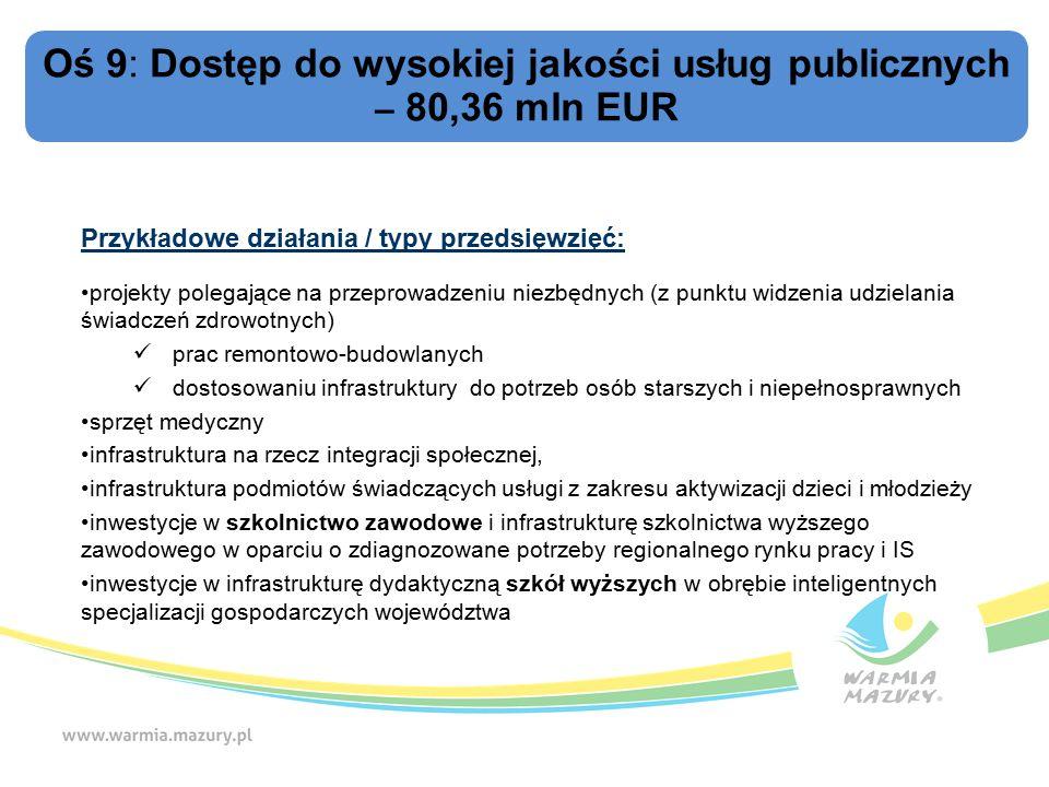 Oś 9: Dostęp do wysokiej jakości usług publicznych – 80,36 mln EUR Przykładowe działania / typy przedsięwzięć: projekty polegające na przeprowadzeniu niezbędnych (z punktu widzenia udzielania świadczeń zdrowotnych) prac remontowo-budowlanych dostosowaniu infrastruktury do potrzeb osób starszych i niepełnosprawnych sprzęt medyczny infrastruktura na rzecz integracji społecznej, infrastruktura podmiotów świadczących usługi z zakresu aktywizacji dzieci i młodzieży inwestycje w szkolnictwo zawodowe i infrastrukturę szkolnictwa wyższego zawodowego w oparciu o zdiagnozowane potrzeby regionalnego rynku pracy i IS inwestycje w infrastrukturę dydaktyczną szkół wyższych w obrębie inteligentnych specjalizacji gospodarczych województwa