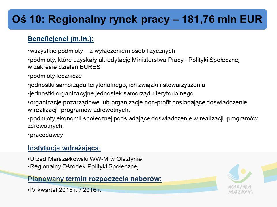 Oś 10: Regionalny rynek pracy – 181,76 mln EUR Beneficjenci (m.in.): wszystkie podmioty – z wyłączeniem osób fizycznych podmioty, które uzyskały akredytację Ministerstwa Pracy i Polityki Społecznej w zakresie działań EURES podmioty lecznicze jednostki samorządu terytorialnego, ich związki i stowarzyszenia jednostki organizacyjne jednostek samorządu terytorialnego organizacje pozarządowe lub organizacje non-profit posiadające doświadczenie w realizacji programów zdrowotnych, podmioty ekonomii społecznej podsiadające doświadczenie w realizacji programów zdrowotnych, pracodawcy Instytucja wdrażająca: Urząd Marszałkowski WW-M w Olsztynie Regionalny Ośrodek Polityki Społecznej Planowany termin rozpoczęcia naborów: IV kwartał 2015 r.