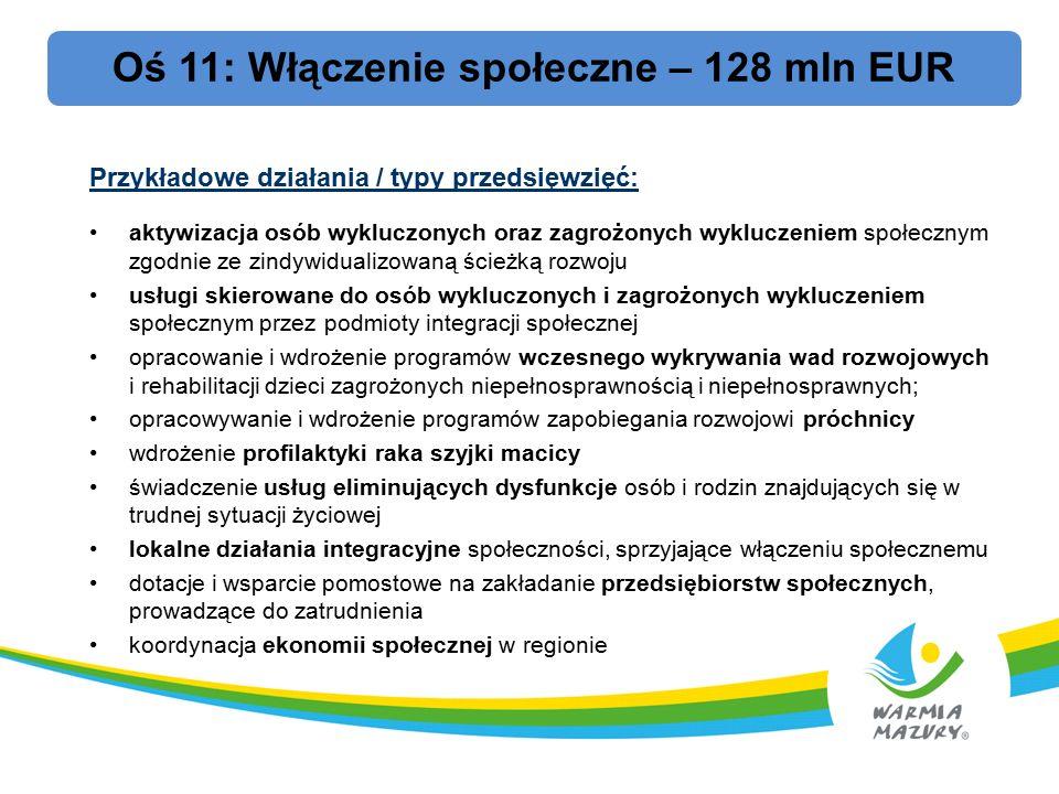 Oś 11: Włączenie społeczne – 128 mln EUR Przykładowe działania / typy przedsięwzięć: aktywizacja osób wykluczonych oraz zagrożonych wykluczeniem społecznym zgodnie ze zindywidualizowaną ścieżką rozwoju usługi skierowane do osób wykluczonych i zagrożonych wykluczeniem społecznym przez podmioty integracji społecznej opracowanie i wdrożenie programów wczesnego wykrywania wad rozwojowych i rehabilitacji dzieci zagrożonych niepełnosprawnością i niepełnosprawnych; opracowywanie i wdrożenie programów zapobiegania rozwojowi próchnicy wdrożenie profilaktyki raka szyjki macicy świadczenie usług eliminujących dysfunkcje osób i rodzin znajdujących się w trudnej sytuacji życiowej lokalne działania integracyjne społeczności, sprzyjające włączeniu społecznemu dotacje i wsparcie pomostowe na zakładanie przedsiębiorstw społecznych, prowadzące do zatrudnienia koordynacja ekonomii społecznej w regionie