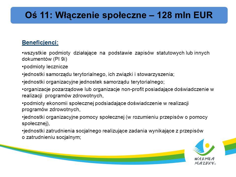Oś 11: Włączenie społeczne – 128 mln EUR Beneficjenci: wszystkie podmioty działające na podstawie zapisów statutowych lub innych dokumentów (PI 9i) podmioty lecznicze jednostki samorządu terytorialnego, ich związki i stowarzyszenia; jednostki organizacyjne jednostek samorządu terytorialnego; organizacje pozarządowe lub organizacje non-profit posiadające doświadczenie w realizacji programów zdrowotnych, podmioty ekonomii społecznej podsiadające doświadczenie w realizacji programów zdrowotnych, jednostki organizacyjne pomocy społecznej (w rozumieniu przepisów o pomocy społecznej), jednostki zatrudnienia socjalnego realizujące zadania wynikające z przepisów o zatrudnieniu socjalnym;