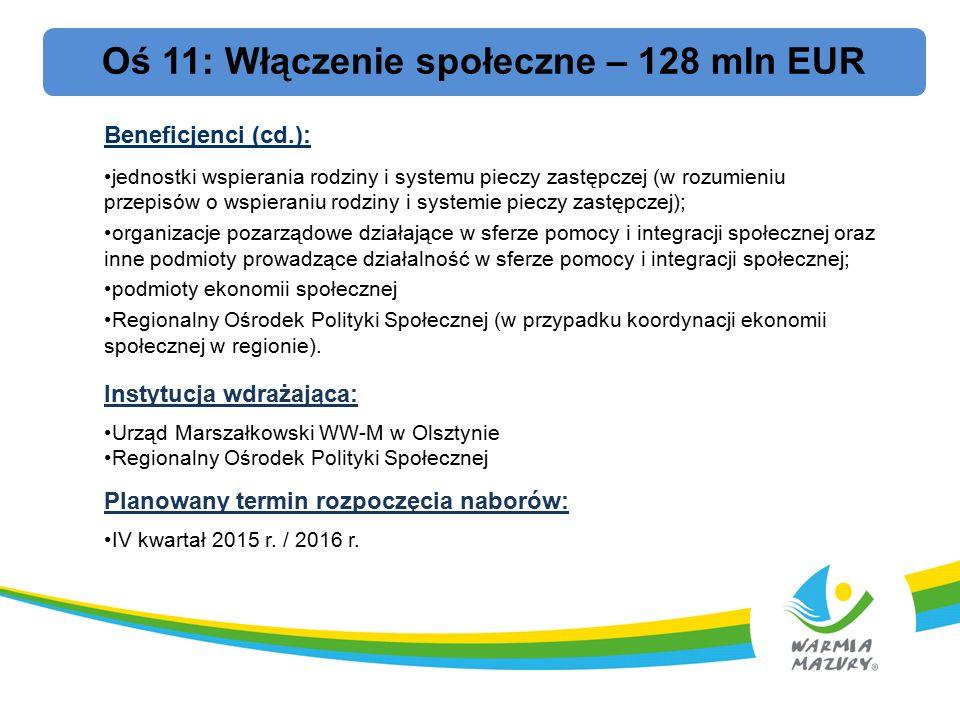 Oś 11: Włączenie społeczne – 128 mln EUR Beneficjenci (cd.): jednostki wspierania rodziny i systemu pieczy zastępczej (w rozumieniu przepisów o wspieraniu rodziny i systemie pieczy zastępczej); organizacje pozarządowe działające w sferze pomocy i integracji społecznej oraz inne podmioty prowadzące działalność w sferze pomocy i integracji społecznej; podmioty ekonomii społecznej Regionalny Ośrodek Polityki Społecznej (w przypadku koordynacji ekonomii społecznej w regionie).