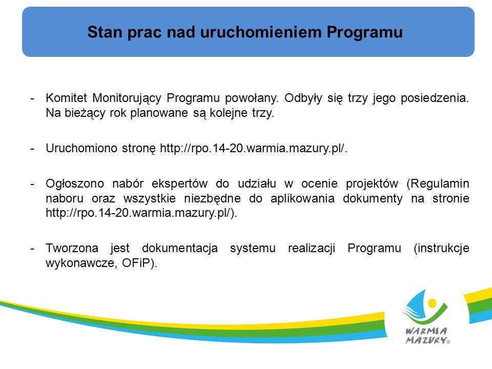 -Komitet Monitorujący Programu powołany. Odbyły się trzy jego posiedzenia.