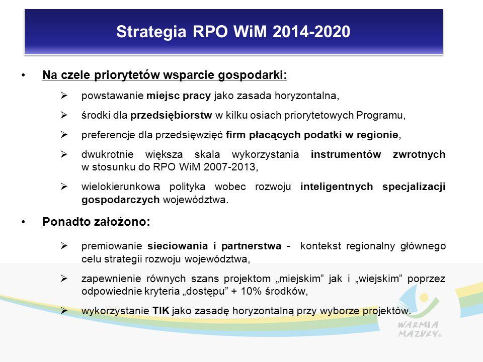 Na czele priorytetów wsparcie gospodarki:  powstawanie miejsc pracy jako zasada horyzontalna,  środki dla przedsiębiorstw w kilku osiach priorytetowych Programu,  preferencje dla przedsięwzięć firm płacących podatki w regionie,  dwukrotnie większa skala wykorzystania instrumentów zwrotnych w stosunku do RPO WiM 2007-2013,  wielokierunkowa polityka wobec rozwoju inteligentnych specjalizacji gospodarczych województwa.