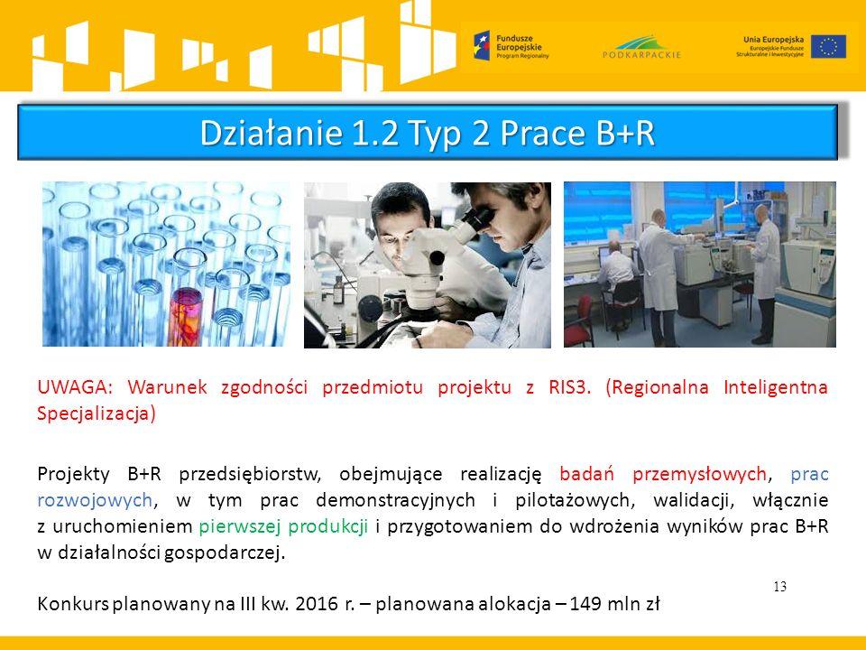 13 Działanie 1.2 Typ 2 Prace B+R UWAGA: Warunek zgodności przedmiotu projektu z RIS3. (Regionalna Inteligentna Specjalizacja) Projekty B+R przedsiębio
