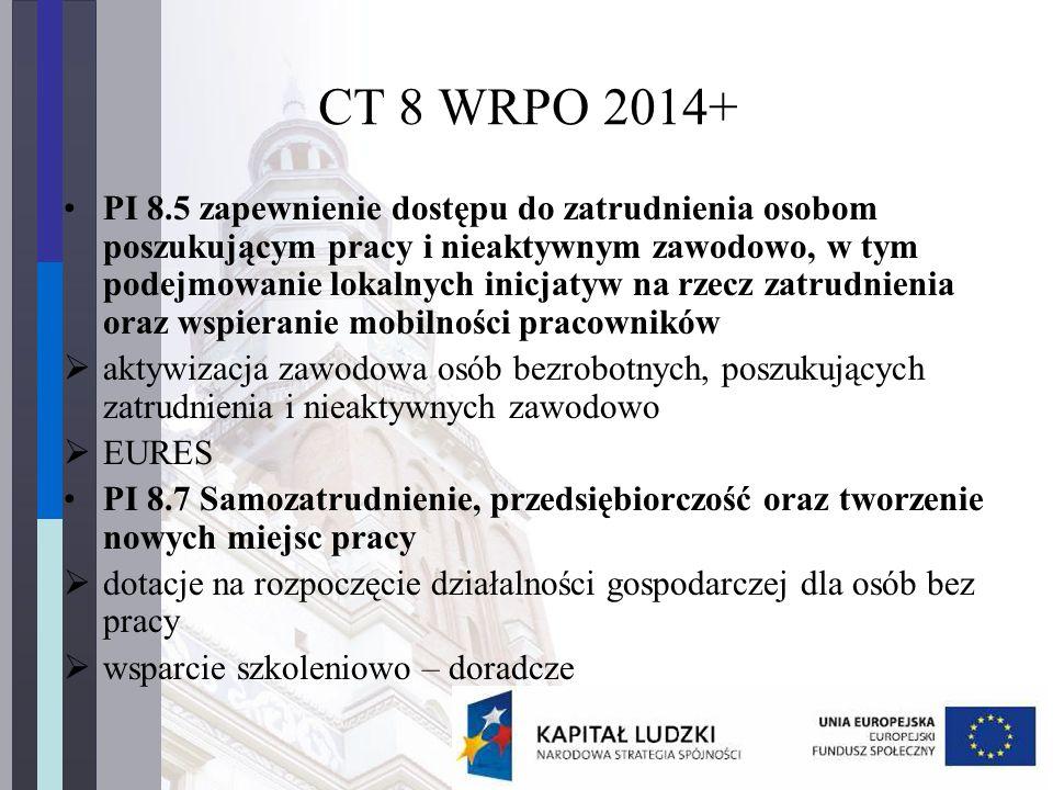 CT 8 WRPO 2014+ PI 8.5 zapewnienie dostępu do zatrudnienia osobom poszukującym pracy i nieaktywnym zawodowo, w tym podejmowanie lokalnych inicjatyw na rzecz zatrudnienia oraz wspieranie mobilności pracowników  aktywizacja zawodowa osób bezrobotnych, poszukujących zatrudnienia i nieaktywnych zawodowo  EURES PI 8.7 Samozatrudnienie, przedsiębiorczość oraz tworzenie nowych miejsc pracy  dotacje na rozpoczęcie działalności gospodarczej dla osób bez pracy  wsparcie szkoleniowo – doradcze