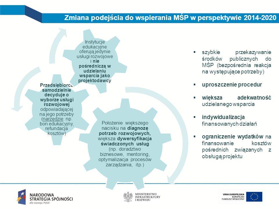 Wsparcie MŚP w perspektywie 2014-2020  Dodatkowo na poziomie krajowym:  opracowanie modeli wykorzystania narzędzi ICT i internetu w działalności gospodarczej (wsparcie rozwoju kompetencji cyfrowych przedsiębiorców i pracowników)  wsparcie na rzecz zwiększenia udziału MŚP w rynku zamówień publicznych  poprawa efektywności systemu wczesnego ostrzegania i szybkiego reagowania przedsiębiorstw na zmiany gospodarcze (w tym m.in.