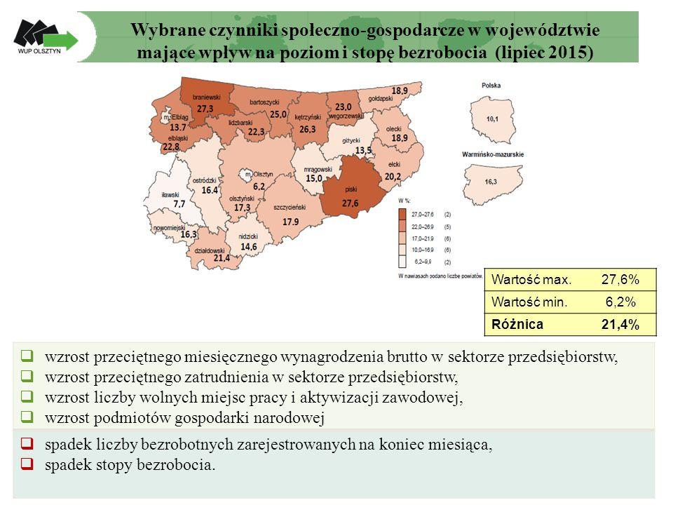 Źródło: sprawozdanie MPiPS-01 Liczba bezrobotnych w regionie w latach 2007-2015  Sierpień 2007-2015 – spadek liczby bezrobotnych o 17 738 osób (o 17,8%),  Grudzień 2007-2014 – spadek liczby bezrobotnych o 856 osób (o 0,9%).