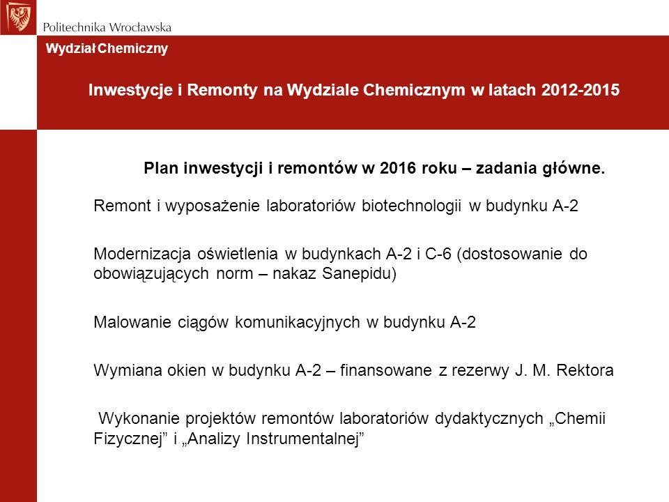 Plan inwestycji i remontów w 2016 roku – zadania główne.