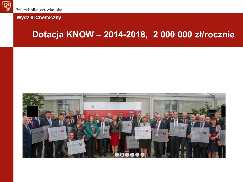 Wydział Chemiczny Dotacja KNOW – 2014-2018, 2 000 000 zł/rocznie