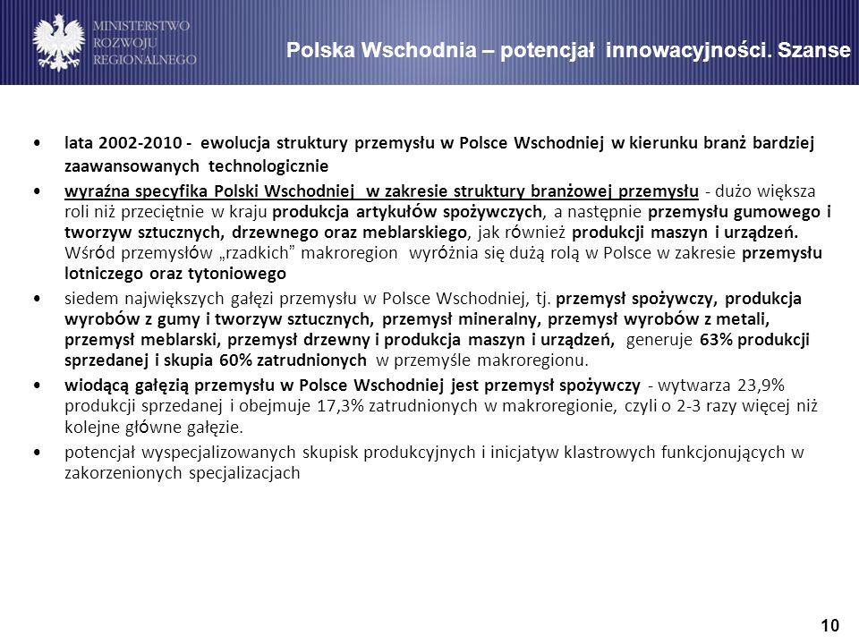 10 Polska Wschodnia – potencjał innowacyjności.